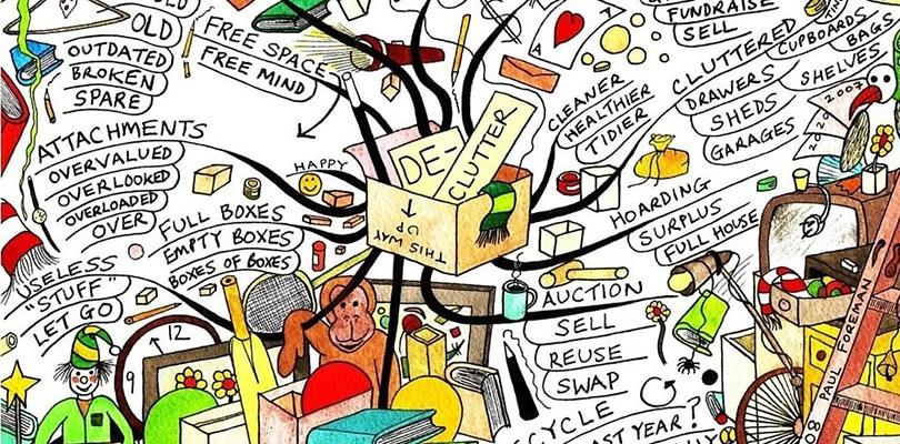Mape uma, efikasan način za pamćenje vokabulara